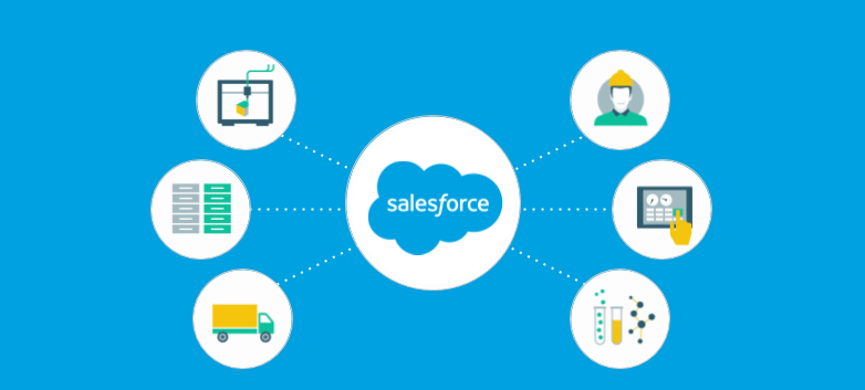 Salesforce provides automated processes for businesses